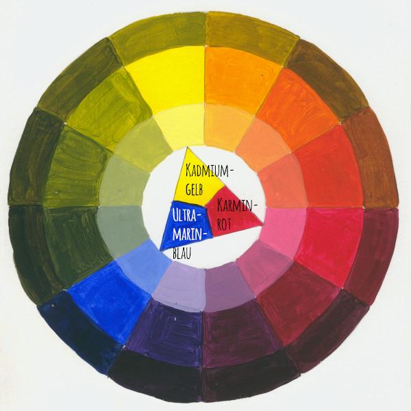 Farbkreis 1