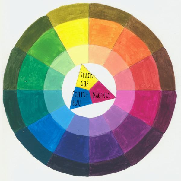 Farbkreis 2
